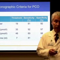 {VIDEO} Polycystic Ovarian Syndrome Treatment (Gynecology – PCOS)