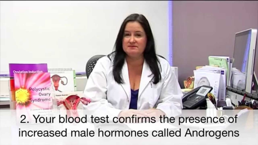 {VIDEO} What Is PCOS – Polycystic Ovarian Syndrome? By Fertility Dr Raewyn Teirney